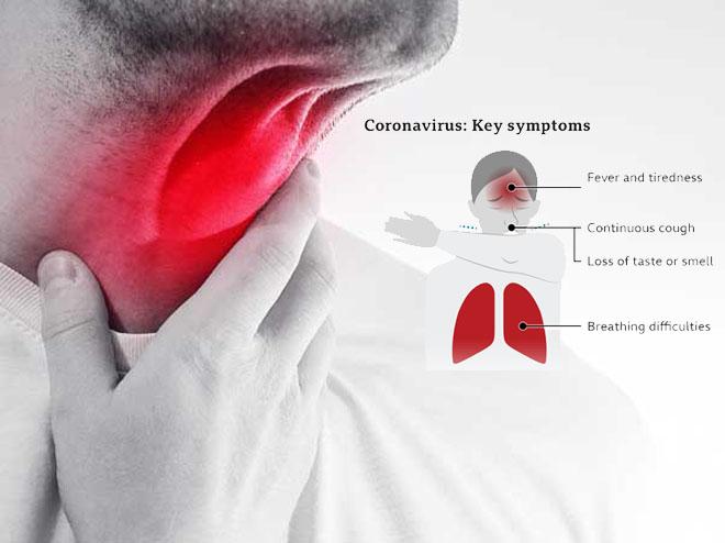 Is sore throat a symptom of coronavirus?